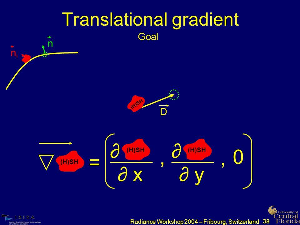 38 Radiance Workshop 2004 – Fribourg, Switzerland Translational gradient D nini n (H)SH Goal (H)SH = ∂ ∂ x, ∂ (H)SH ∂ y, 0