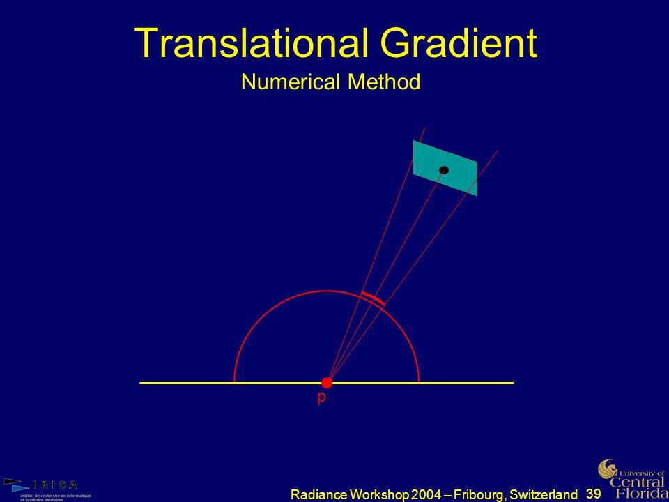 39 Radiance Workshop 2004 – Fribourg, Switzerland Translational Gradient Numerical Method p