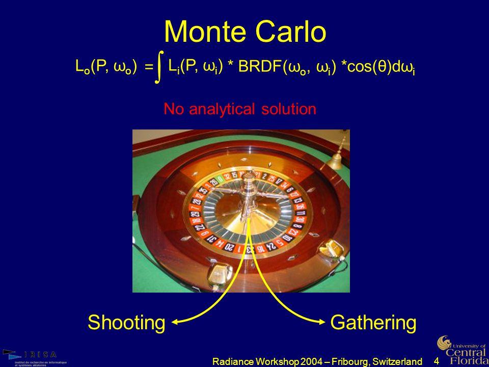 4 Radiance Workshop 2004 – Fribourg, Switzerland Monte Carlo ShootingGathering L o (P, ω o ) ∫ L i (P, ω i ) = * BRDF(ω o, ω i ) *cos(θ)dω i No analytical solution