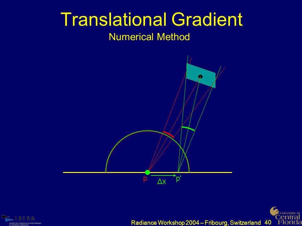 40 Radiance Workshop 2004 – Fribourg, Switzerland Translational Gradient Numerical Method p ΔxΔx p