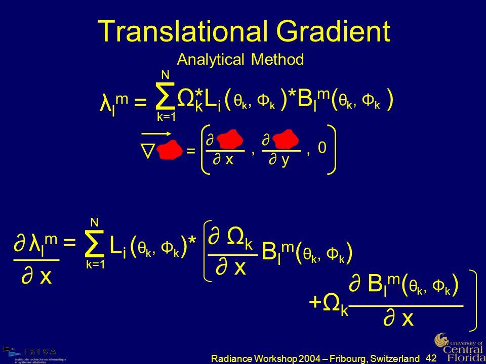 42 Radiance Workshop 2004 – Fribourg, Switzerland Translational Gradient Analytical Method *L i ( )*B l m ( ) θ k, Φ k ΩkΩk Σ k=1 N λ l m = θ k, Φ k = ∂ ∂ x, ∂ ∂ y, 0 Σ k=1 N ∂ λ l m = ∂ x L i ( θ k, Φ k )* +Ωk+Ωk ∂ x ∂ B l m ( θ k, Φ k ) ∂ Ω k ∂ x B l m ( θ k, Φ k )