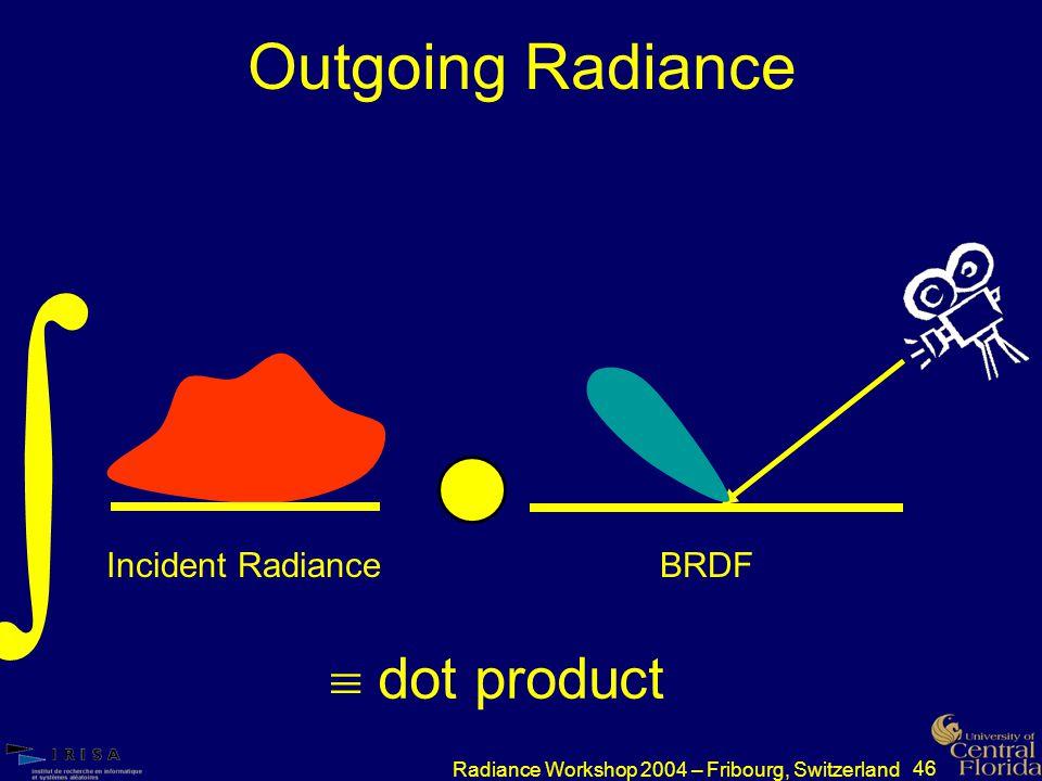 46 Radiance Workshop 2004 – Fribourg, Switzerland Outgoing Radiance Incident RadianceBRDF  dot product 