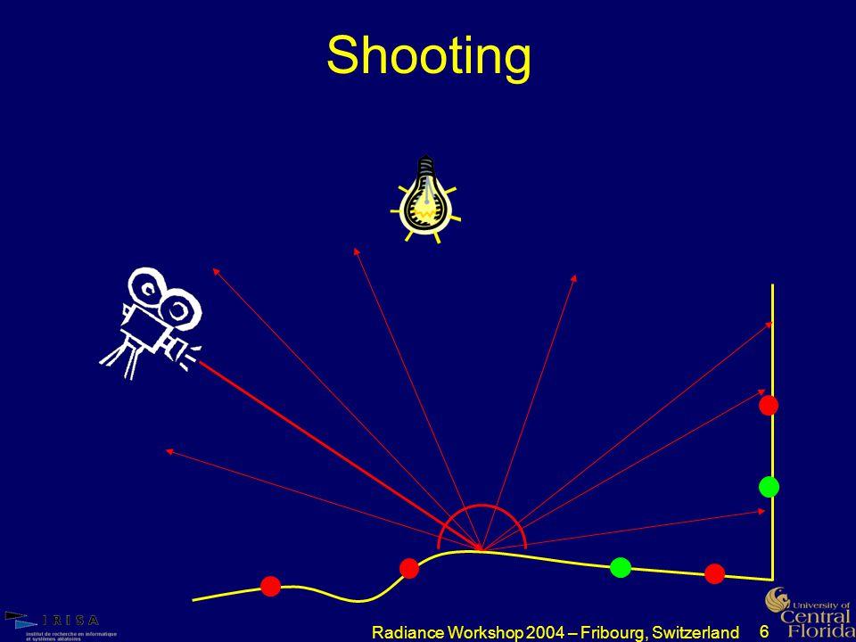 6 Radiance Workshop 2004 – Fribourg, Switzerland Shooting