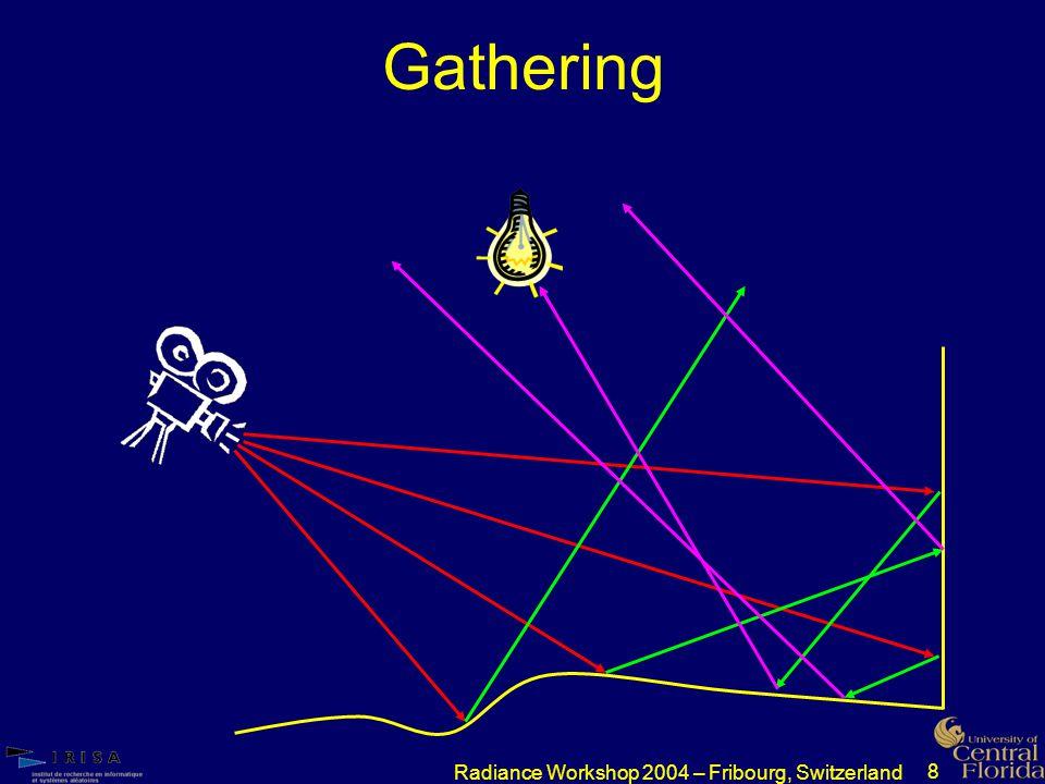 8 Radiance Workshop 2004 – Fribourg, Switzerland Gathering