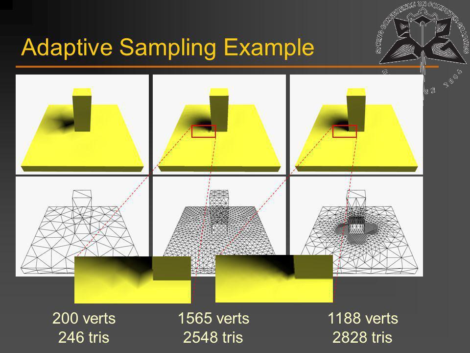 Adaptive Sampling Example 200 verts 246 tris 1565 verts 2548 tris 1188 verts 2828 tris