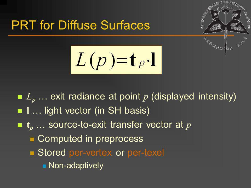 no abrupt change of t p Transfer Vector Abrupt changes of t p  Possible abrupt changes of L p l1l1 l2l2 abrupt change of t p