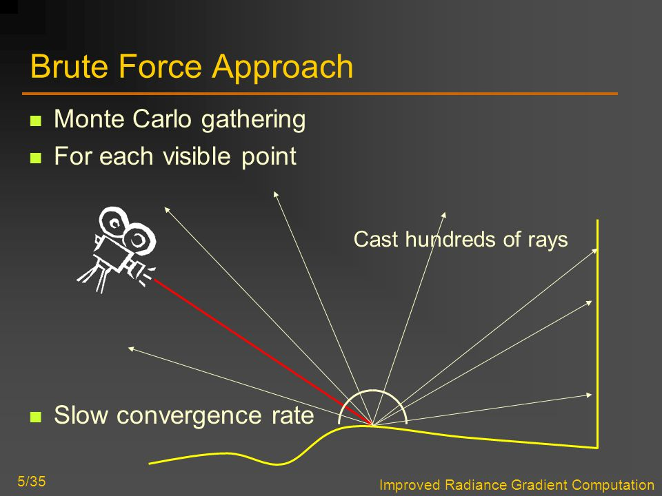 Improved Radiance Gradient Computation 5/35 Brute Force Approach Monte Carlo gathering For each visible point Slow convergence rate Cast hundreds of rays
