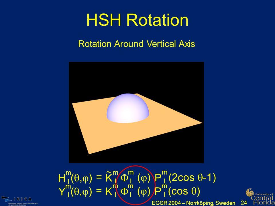 EGSR 2004 – Norrköping, Sweden 24 HSH Rotation Rotation Around Vertical Axis Y l m (,)(,)  l m ()() K l m P l m (cos  ) = H l m (,)(,)  l m ()() P l m (2cos  -1) = K l m ~