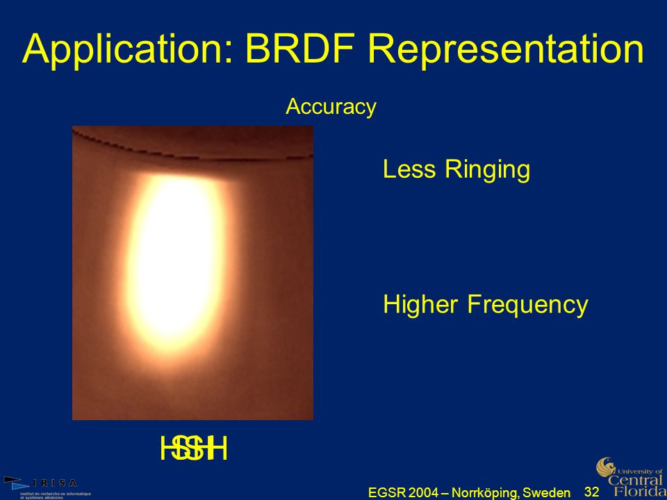 EGSR 2004 – Norrköping, Sweden 32 Application: BRDF Representation SH HSH Less Ringing Higher Frequency Accuracy