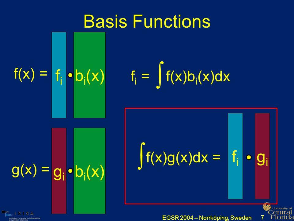 EGSR 2004 – Norrköping, Sweden 7 Basis Functions f i = f(x)b i (x)dx  f(x) = fifi b i (x) g(x) = gigi b i (x)  f(x)g(x)dx = fifi gigi