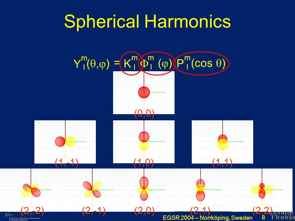 EGSR 2004 – Norrköping, Sweden 8 Spherical Harmonics Y l m (,)(,)  l m ()() K l m P l m (cos  ) = (0,0)(1,-1)(2,-2)(2,-1)(2,0)(2,1)(2,2)(1,0)(1,1)