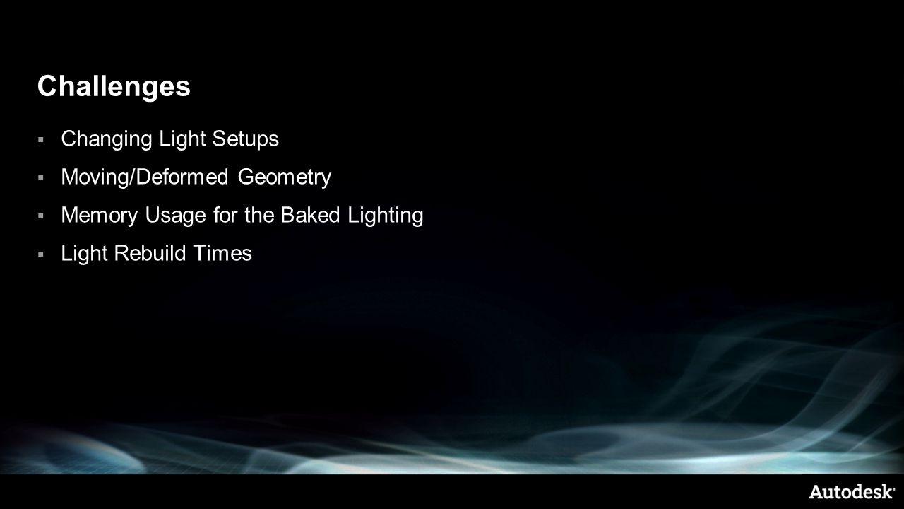 Challenges  Changing Light Setups  Moving/Deformed Geometry  Memory Usage for the Baked Lighting  Light Rebuild Times