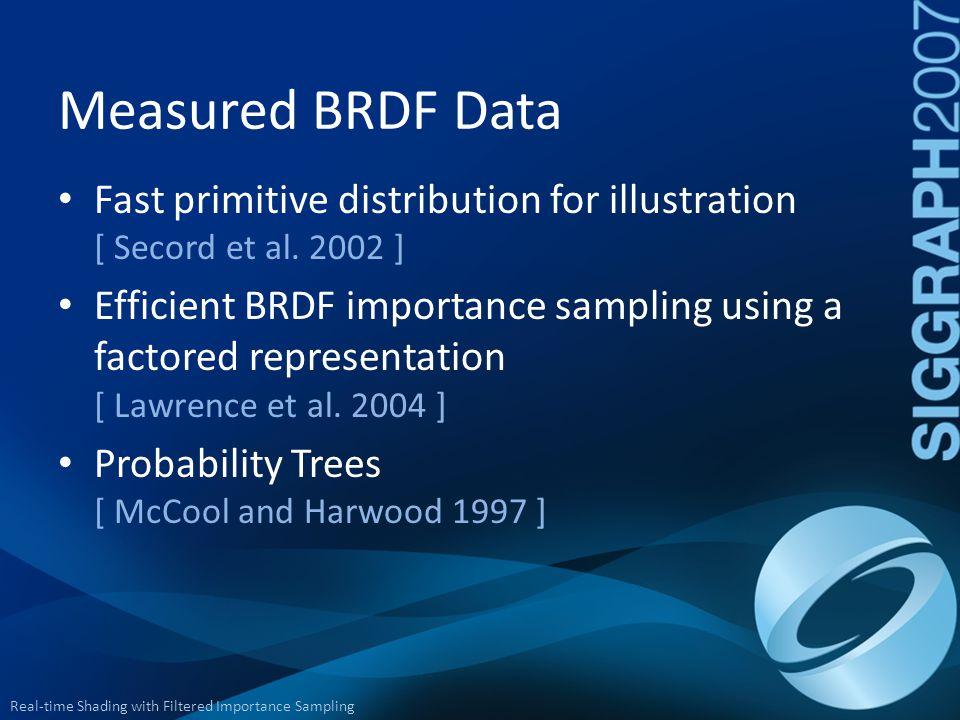 Real-time Shading with Filtered Importance Sampling Measured BRDF Data Fast primitive distribution for illustration [ Secord et al. 2002 ] Efficient B