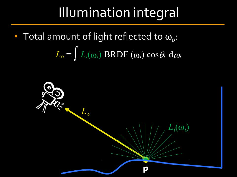 Illumination integral Total amount of light reflected to  o : L o = ∫ L i (  i ) BRDF (  i ) cos  i d  i p LoLo Li(i)Li(i)