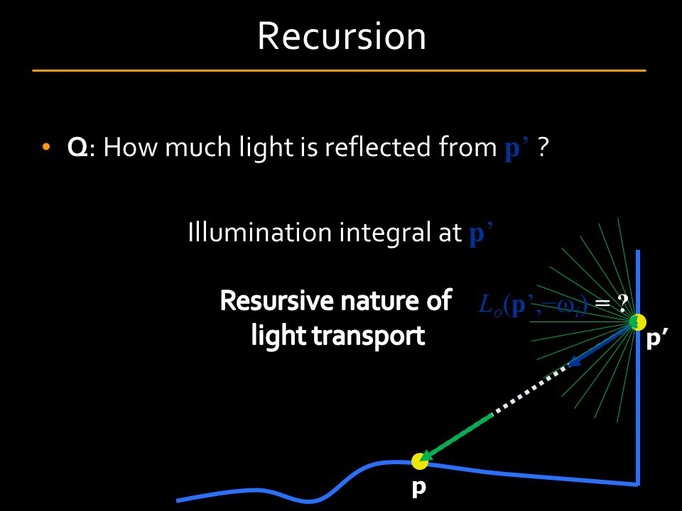 Recursion Q: How much light is reflected from p' ? Illumination integral at p' p p' L o (p',−  i ) = ?