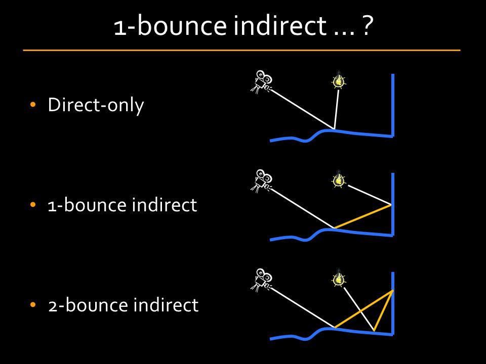 1-bounce indirect … Direct-only 1-bounce indirect 2-bounce indirect