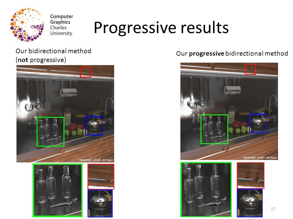Progressive results 17 Our progressive bidirectional method Our bidirectional method (not progressive)