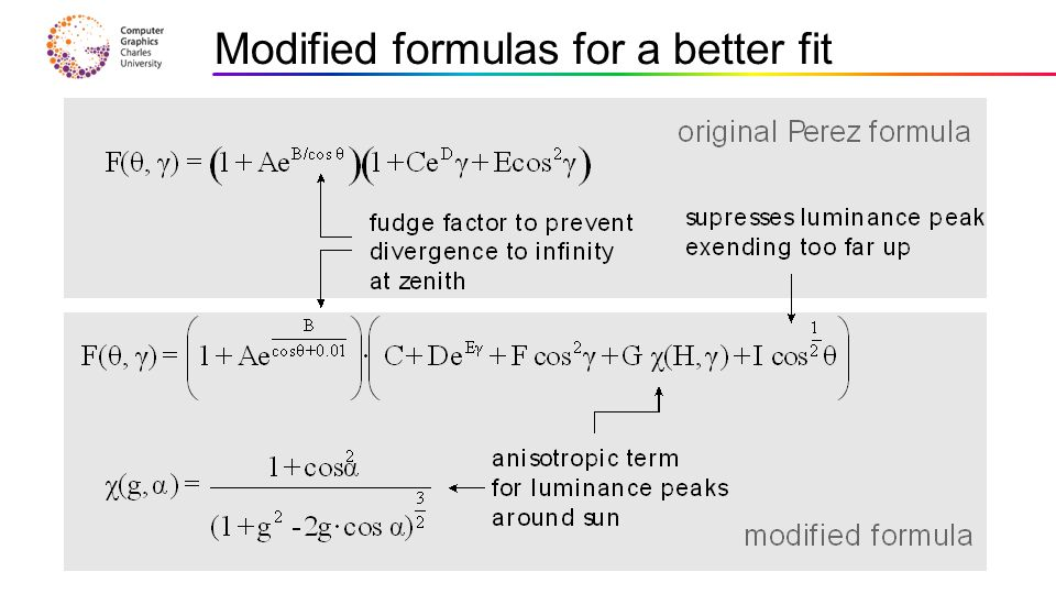 Modified formulas for a better fit