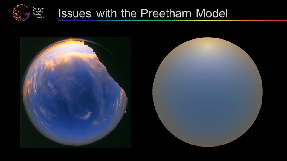 Issues with the Preetham Model