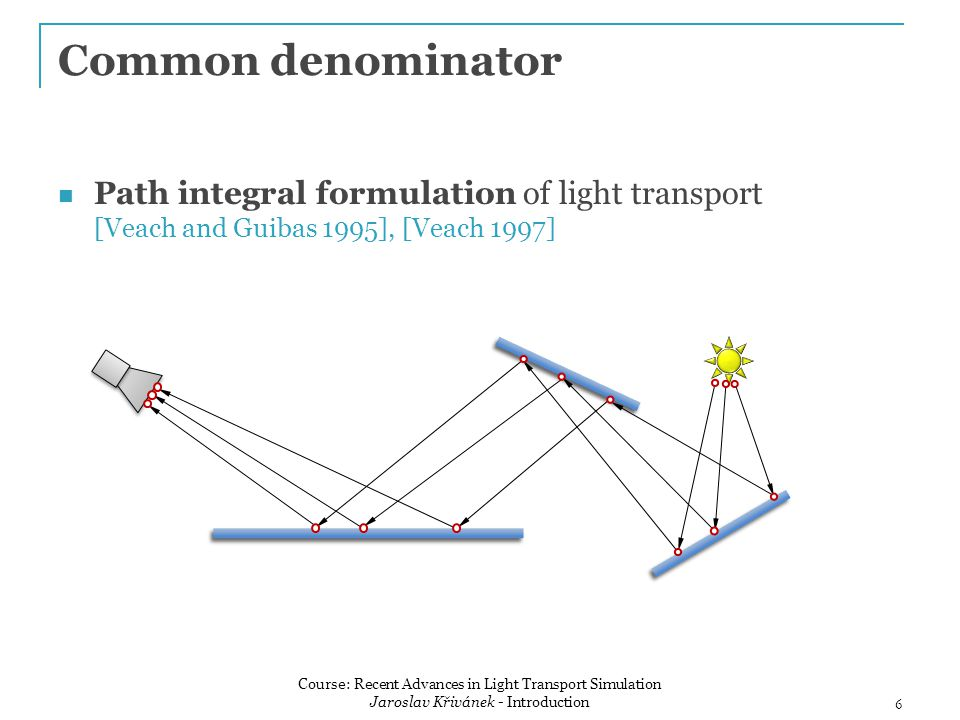 Common denominator Path integral formulation of light transport [Veach and Guibas 1995], [Veach 1997] 6 Course: Recent Advances in Light Transport Sim
