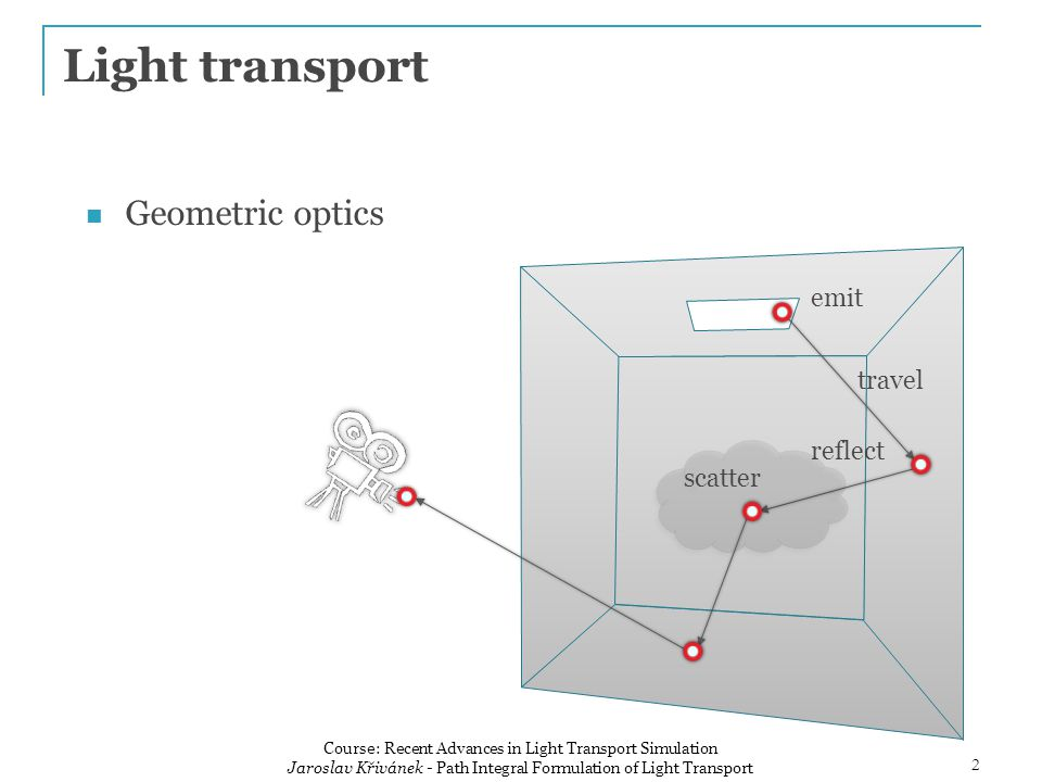 Light transport Geometric optics emit travel reflect 2 Course: Recent Advances in Light Transport Simulation Jaroslav Křivánek - Path Integral Formulation of Light Transport scatter