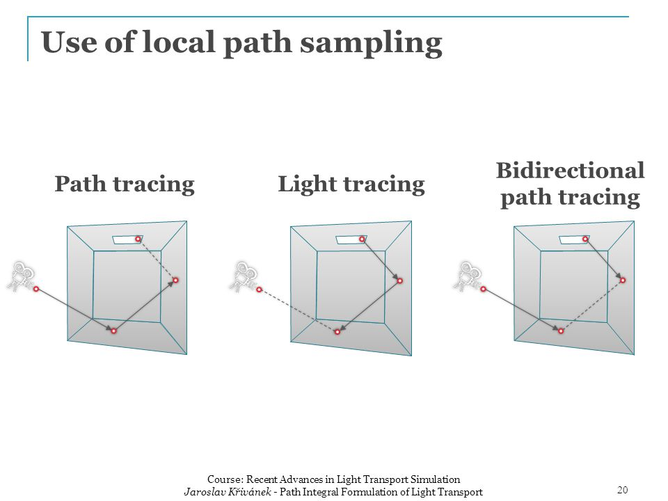 Use of local path sampling Path tracingLight tracing Bidirectional path tracing 20 Course: Recent Advances in Light Transport Simulation Jaroslav Křivánek - Path Integral Formulation of Light Transport