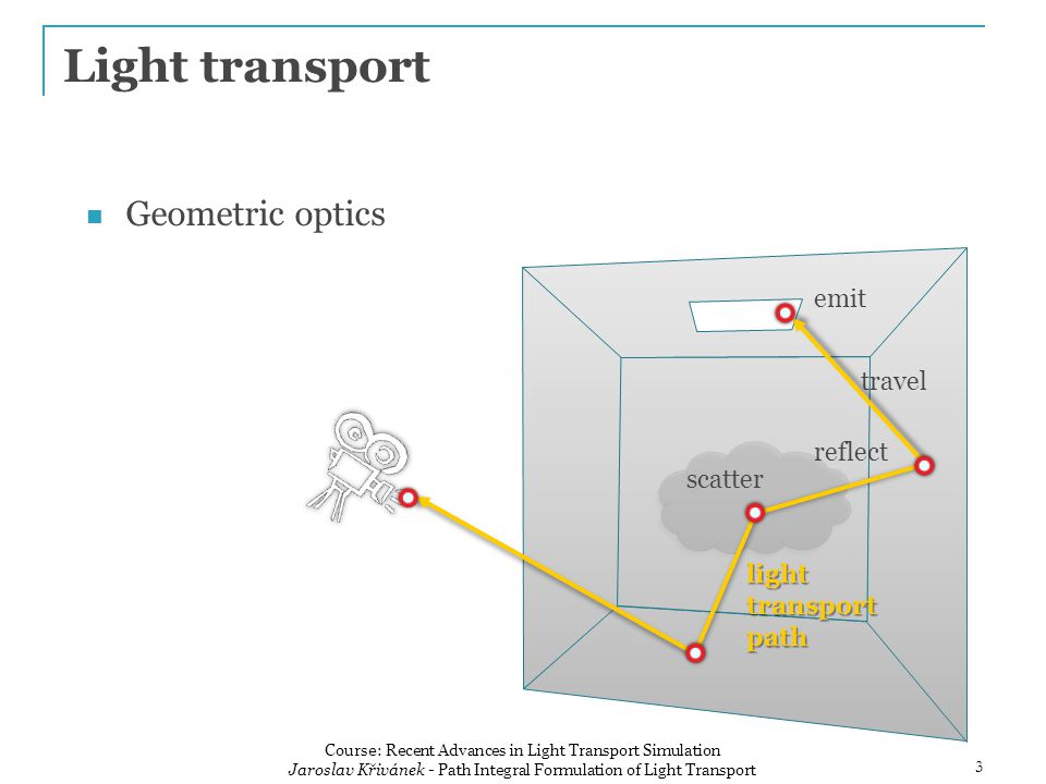 Light transport Geometric optics emit travel reflect 3 Course: Recent Advances in Light Transport Simulation Jaroslav Křivánek - Path Integral Formulation of Light Transport scatter light transport path