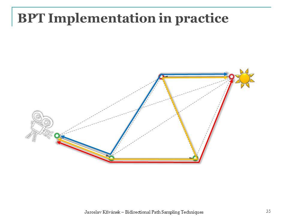 BPT Implementation in practice 35 Jaroslav Křivánek – Bidirectional Path Sampling Techniques