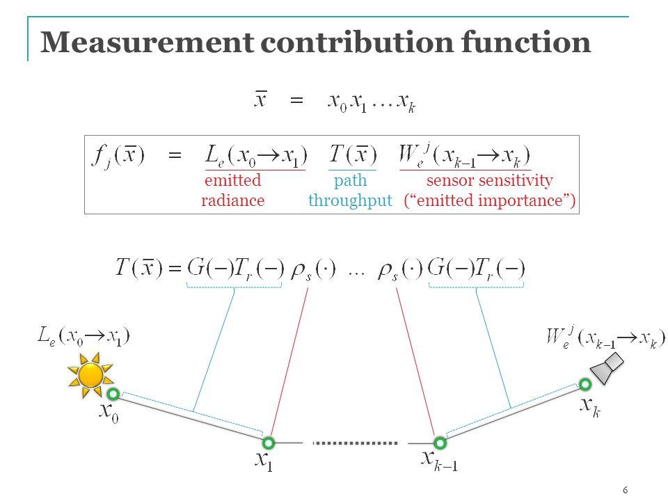 Algorithms = different path sampling techniques Same general form of estimator Path sampling 17 Course: Recent Advances in Light Transport Simulation Jaroslav Křivánek - Path Integral Formulation of Light Transport