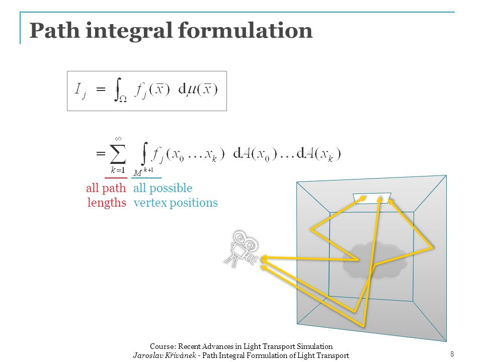 Why is the path integral view so useful.