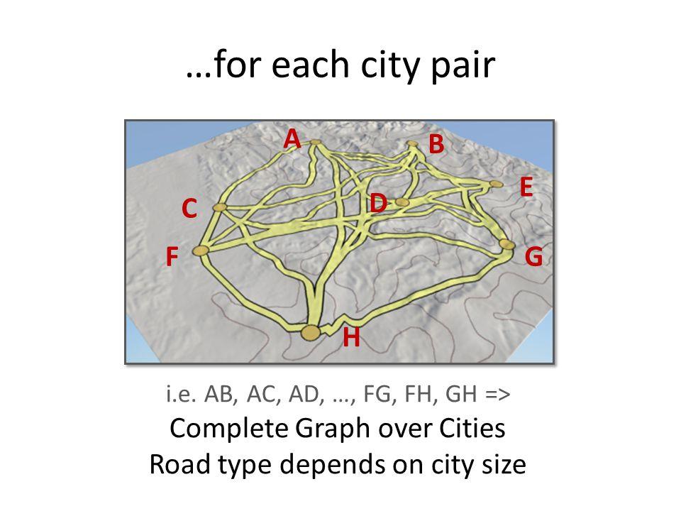 …for each city pair A B C D E FG H i.e.