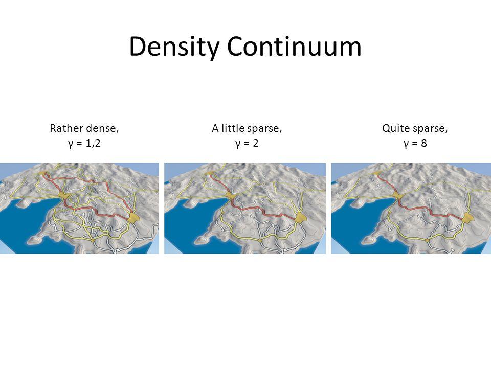 Density Continuum A little sparse, γ = 2 Quite sparse, γ = 8 Rather dense, γ = 1,2