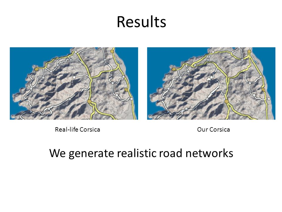 Results We generate realistic road networks Real-life CorsicaOur Corsica