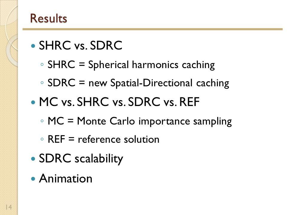 Results SHRC vs.