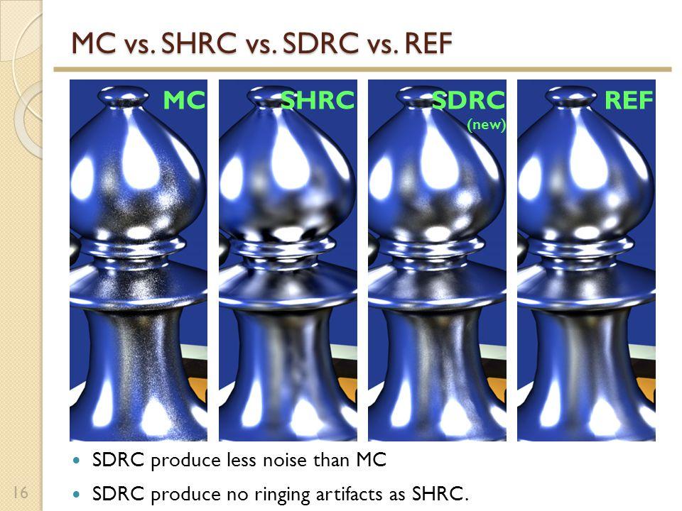 MC vs. SHRC vs. SDRC vs.