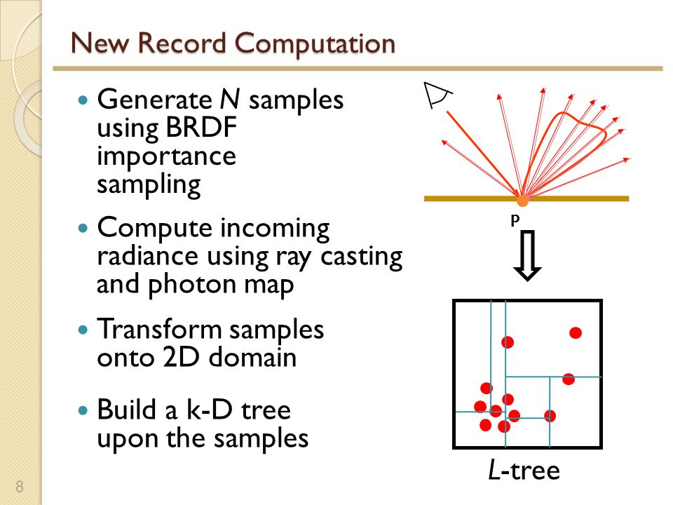 New Record Computation Generate N samples using BRDF importance sampling p Compute incoming radiance using ray casting and photon map Transform samples onto 2D domain Build a k-D tree upon the samples L-tree 8