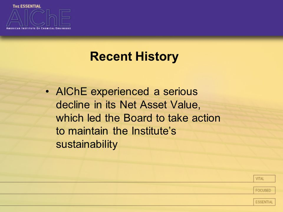 Recent History AIChE experienced a serious decline in its Net Asset Value, which led the Board to take action to maintain the Institute's sustainability