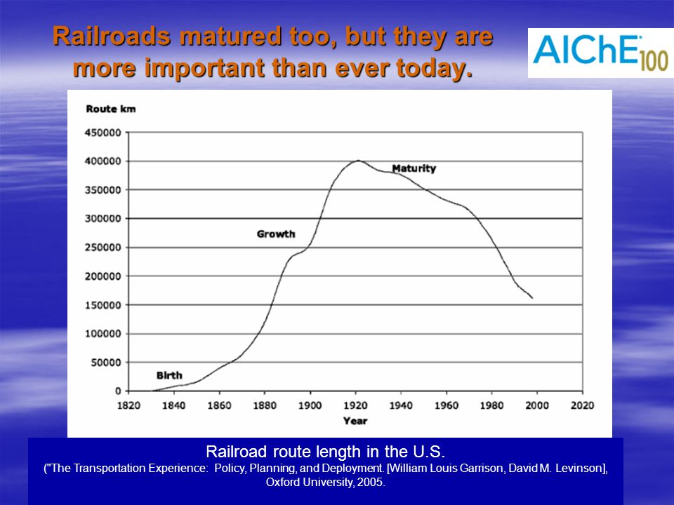 Railroads matured too, but they are more important than ever today.