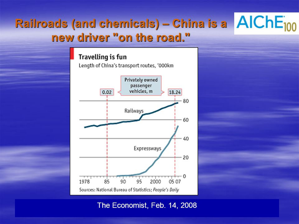 Railroads (and chemicals) – China is a new driver on the road. The Economist, Feb. 14, 2008