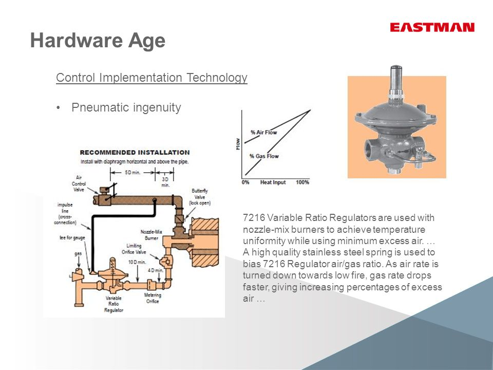 Hardware Age Control Implementation Technology Pneumatic ingenuity 7216 Variable Ratio Regulators are used with nozzle-mix burners to achieve temperature uniformity while using minimum excess air.