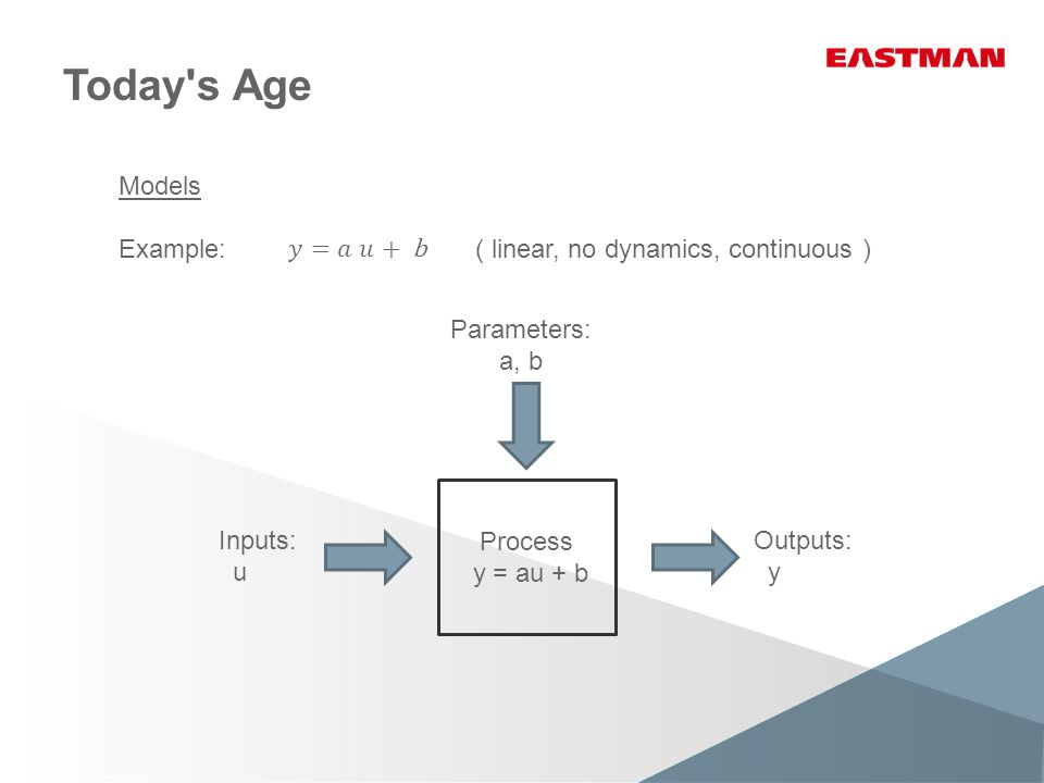 Today's Age Models Example: ( linear, no dynamics, continuous ) Process y = au + b Inputs: u Outputs: y Parameters: a, b