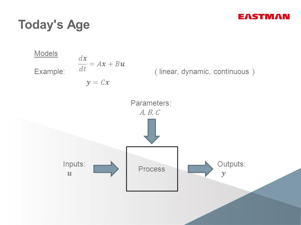 Today's Age Models Example:( linear, dynamic, continuous ) Process Parameters: A, B, C