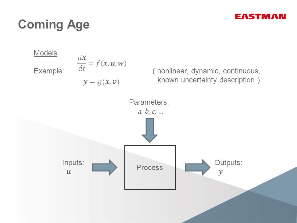 Coming Age Models Example:( nonlinear, dynamic, continuous, known uncertainty description ) Process Parameters: a, b, c, …