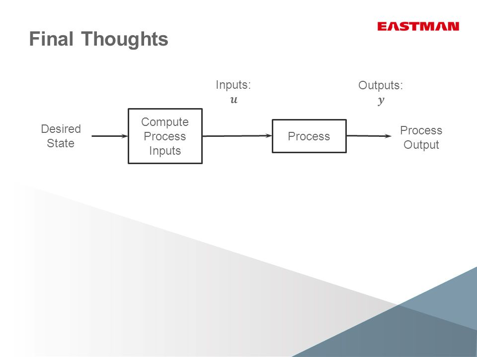 Final Thoughts Compute Process Inputs Process Desired State Process Output