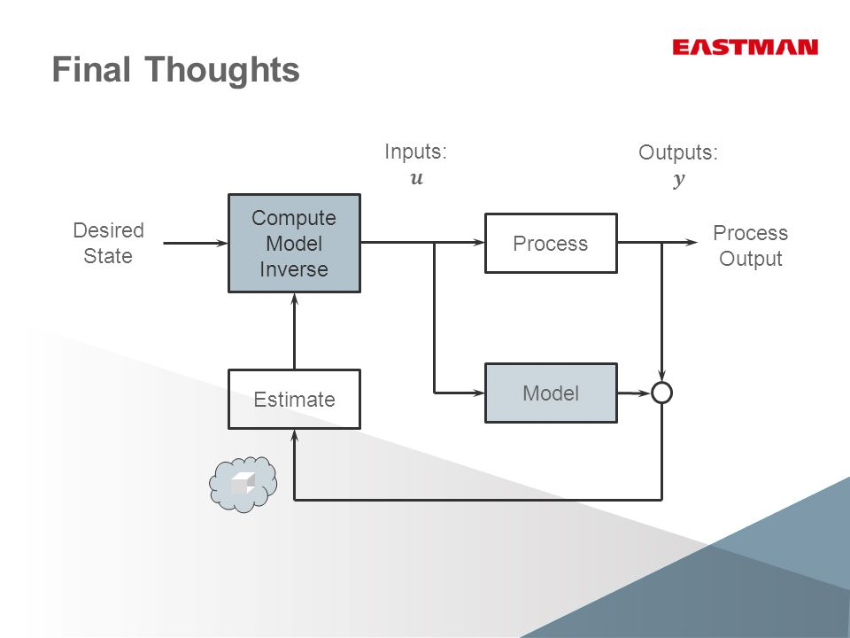 Final Thoughts Compute Model Inverse Process Model Desired State Process Output Estimate