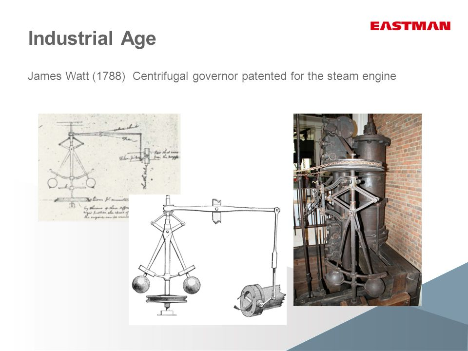 Industrial Age James Watt (1788) Centrifugal governor patented for the steam engine