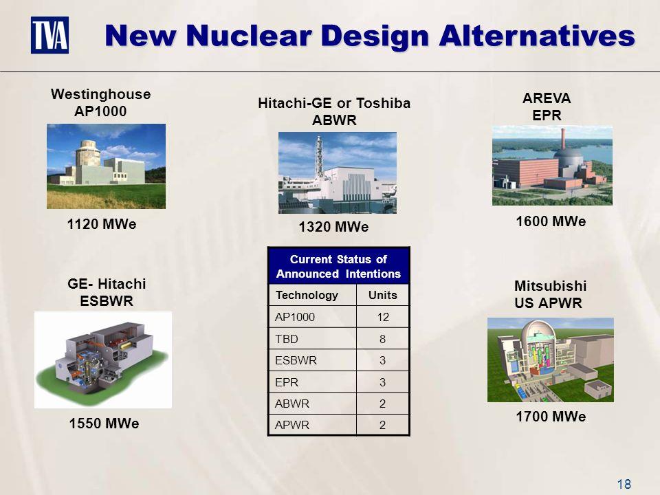 18 New Nuclear Design Alternatives Westinghouse AP1000 1120 MWe Hitachi-GE or Toshiba ABWR 1320 MWe AREVA EPR 1600 MWe GE- Hitachi ESBWR 1550 MWe Mitsubishi US APWR 1700 MWe Current Status of Announced Intentions TechnologyUnits AP100012 TBD8 ESBWR3 EPR3 ABWR2 APWR2
