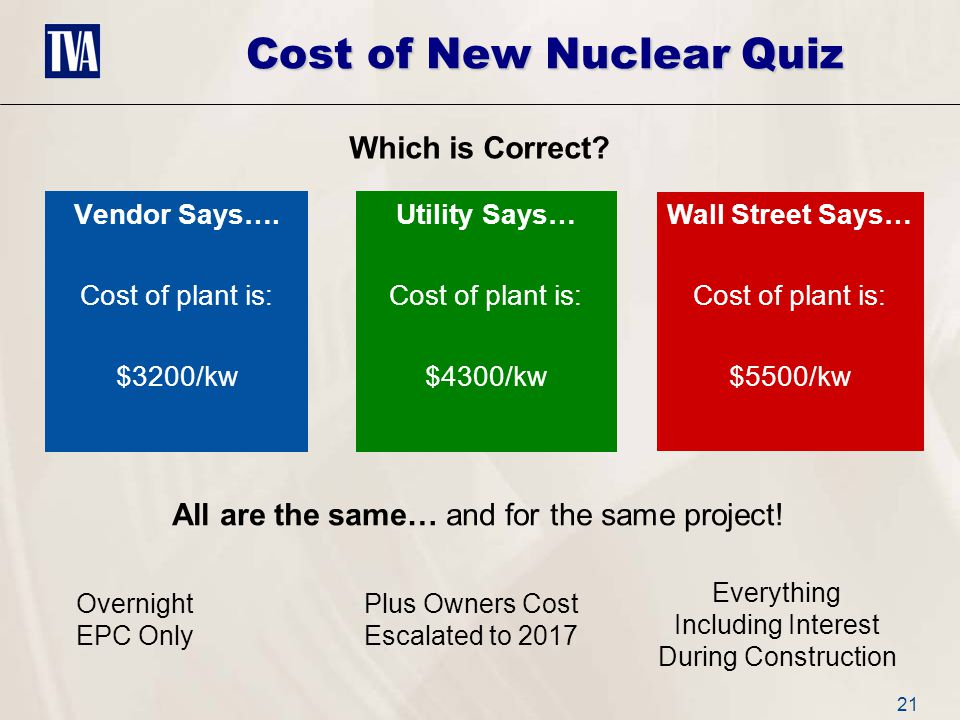 21 Cost of New Nuclear Quiz Vendor Says….