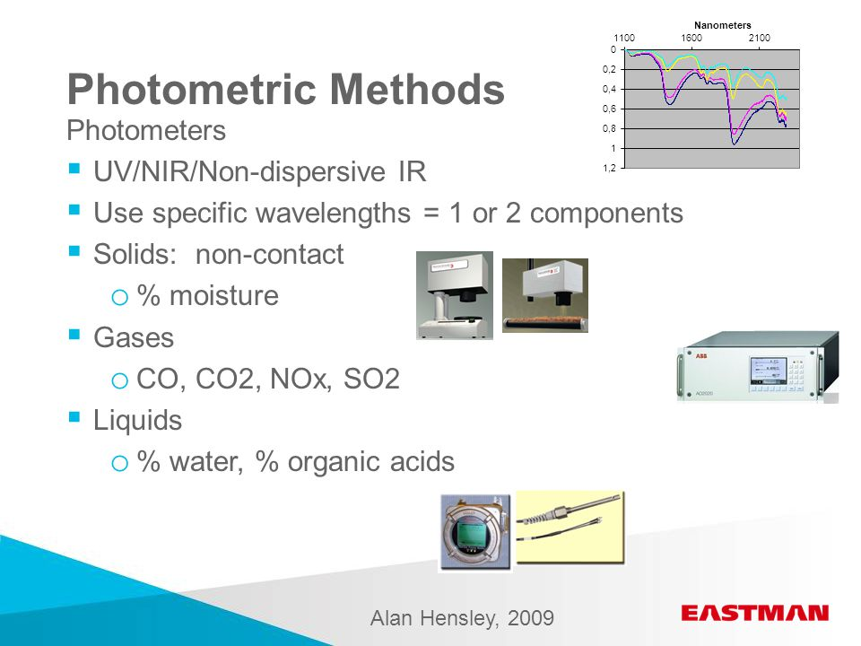 Photometric Methods Photometers  UV/NIR/Non-dispersive IR  Use specific wavelengths = 1 or 2 components  Solids: non-contact o % moisture  Gases o CO, CO2, NOx, SO2  Liquids o % water, % organic acids Alan Hensley, 2009
