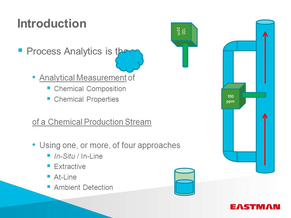 Introduction  Process Analytics is the Analytical Measurement of  Chemical Composition  Chemical Properties of a Chemical Production Stream Using one, or more, of four approaches  In-Situ / In-Line  Extractive  At-Line  Ambient Detection 100 ppm 100 ppm